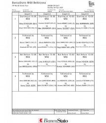ITF_2021_ordine_gioco_qualifiche