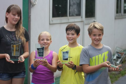 Noel Von Wattenwyl vincitore del 12° torneo giovani speranze